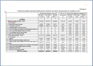 Таблица №1 из курсовой по комплексному анализу КЭАХД ВЗФЭИ вариант №1