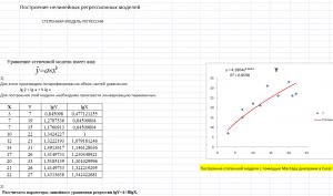 Расчетный файл в Excel контрольной по эконометрике ВЗФЭИ 18 вариант