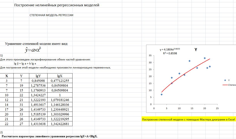 Практикум по эконометрике ВЗФЭИ контрольная и лабораторная вариант Расчетный файл в excel контрольной по эконометрике ВЗФЭИ 18 вариант