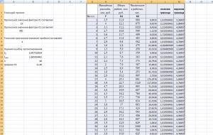 Расчетный файл в Excel для ВЗФЭИ-лабораторной из Практикума-2011 18-й вариант