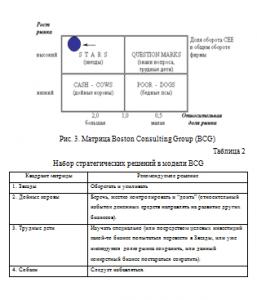 Конкурентоспособность товара дипломная работа отчет по практике приложения