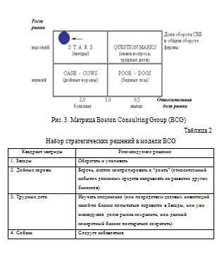 Дипломный проект и отчет по практике Конкурентоспособность товара Конкурентоспособность товара дипломная работа отчет по практике приложения